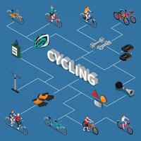 bicycle isometric flowchart vector
