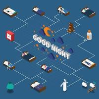 sleep time sleep disorders isometric flowchart vector