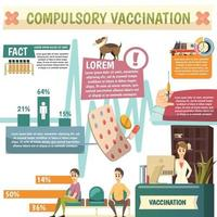 Compulsory vaccination orthogonal infographics vector