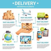 delivery infographics vector illustration