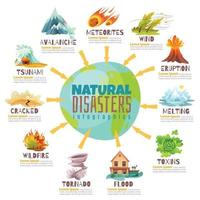 natural disasters ingographics vector