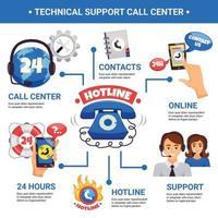 infografía del centro de llamadas de soporte vector