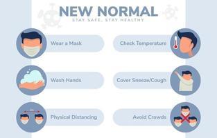 nuevos consejos normales en estilo plano. vector