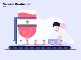 Ilustración plana de vector de producción en masa de vacuna covid-19