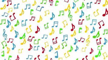 notas musicais divertidas video
