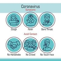 symptoms and recommendations for covid 19 vector