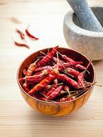 Bowl of chilies