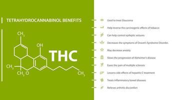 Tetrahydrocannabinol Benefits, green and white poster with benefits with icons and tetrahydrocannabinol chemical formula vector