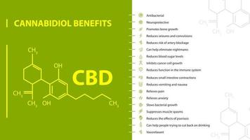 Cannabidiol Benefits, green and white banner with benefits with icons and cannabidiol chemical formula vector