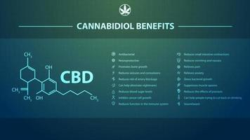 Cannabidiol Benefits, poster in digital style with cannabidiol benefits with icons and cannabidiol chemical formula vector