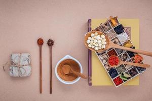 Alternative herbal medicine