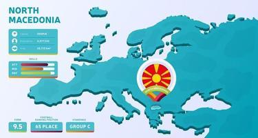 north Macedonia isometric football map vector