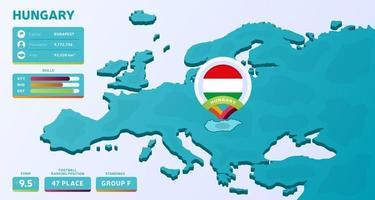 Hungary isometric football map vector