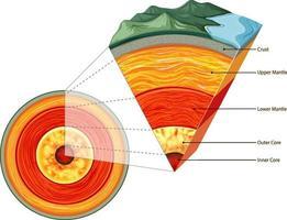 Isolated earth plates tectonic