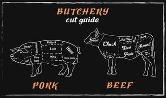 Butcher shop blackboard Cut of Beef and Pork Meat. vector