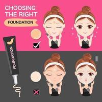 Choosing the right foundation vector