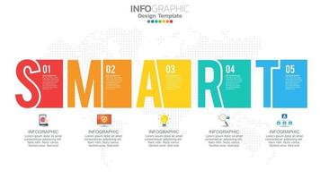 Smart goals setting strategy infographic with 5 steps and icons for business chart. vector