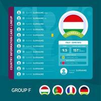 Hungary team lineup football 2020