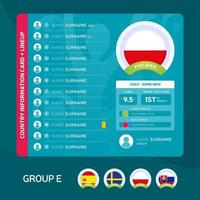 Poland team lineup vector