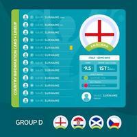 england team lineup football 2020