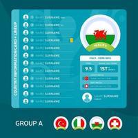 Wales team lineup 2020 football