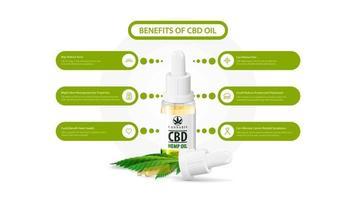 Benefits of use CBD oil. White information poster of Medical uses for cbd oil with Glass transperent bottle of Medical cbd oil and hemp leaf vector