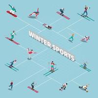 Diagrama de flujo de personas isométricas de deportes de invierno vector