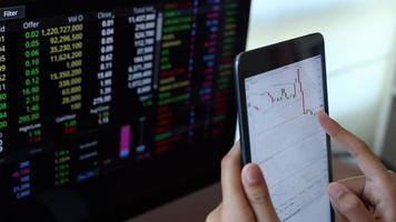 Investors are trading securities, Footage of using a smartphone to trade stocks during the day in a room with both a smartphone and a computer.