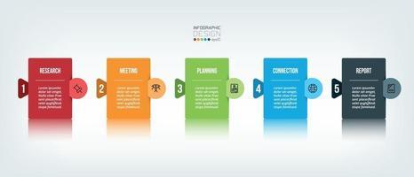 5 pasos para presentar los resultados del estudio e informar los resultados a través de un diseño cuadrado para presentación o marketing o folleto. vector