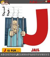 letter J from alphabet with jail word vector