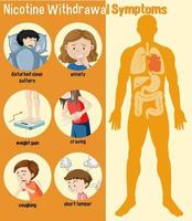 Nicotine Withdrawal Symptoms Infographic vector