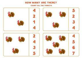 juego de conteo con pavos de granja. hoja de trabajo de matemáticas. vector