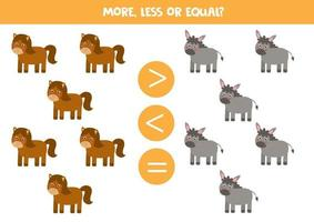 More, less, equal with cartoon horse and donkey. vector