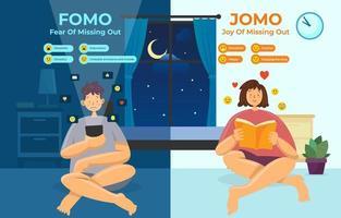 infografia de fomo vs jomo