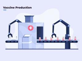 Flat illustration of Mass Producing Covid-19 Coronavirus Vaccine, Covid-19 Vaccine Production With modern Automatic Robot Technology, Pharmacy or medical factory manufacture producing Covid-19 vaccine vector