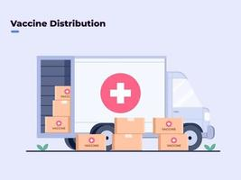 Flat Illustration coronavirus Covid-19 vaccine distribution to people with truck transportation. Covid-19 medicine vaccine delivery. Shipping the coronavirus vaccine. Virus Vaccine finally complete. vector