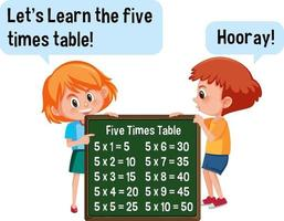 Cartoon character of two kids holding five times table banner vector