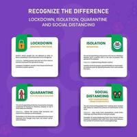Recognize The Difference Lockdown Isolation Quarantine And Social Distancing of COVID-19 vector