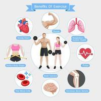 beneficios del ejercicio. diagrama de ilustraciones vectoriales. vector
