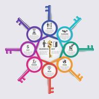 Plantilla de diseño de infografías de concepto clave de negocio. ilustración vectorial. se puede utilizar para diseño de flujo de trabajo, diagrama, opciones numéricas, opciones de inicio, diseño web. vector
