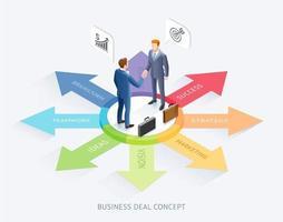 diseño conceptual de asociación empresarial. Apretón de manos de empresarios juntos en el fondo de infografías de flecha superior. vector