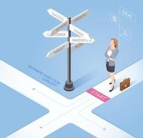 Business people concept. Business woman standing at a crossroad and looking at directional sign arrows. Isometric vector illustration.