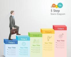 5 pasos para iniciar el concepto empresarial. empresario subiendo escaleras hasta la cima. vector