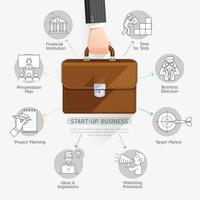 Business start up planning conceptual design. Businessman hand holding briefcase bag. Vector illustration. Can be used for workflow layout, diagram, number options, web design, infographics and timeline.