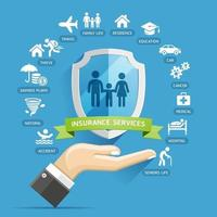 Insurance policy services conceptual design. Hands holding insurance shield. Vector Illustrations.