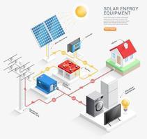 Ilustraciones vectoriales del sistema de equipos de energía solar. vector