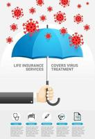 Life insurance protection services covers virus Treatment. Business hand holding blue umbrella preventing falling of the virus. Vector illustration.