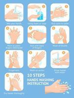 instrucciones de pasos de lavado de manos ilustraciones vectoriales. vector