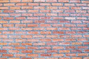 Fondo de grunge de textura de pared de ladrillo foto