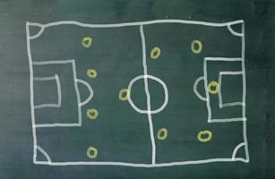Soccer play positions on chalkboard photo